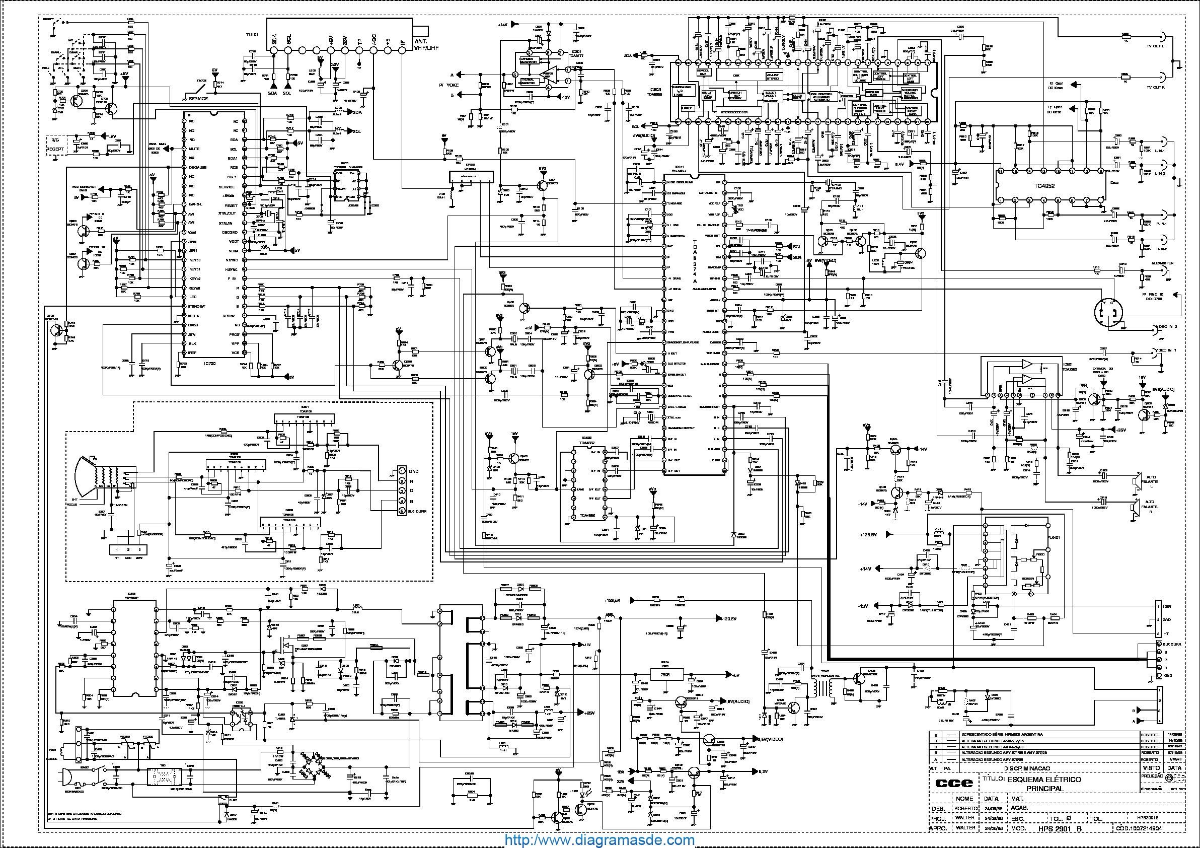 Cce Tv Hps Argb Diagrama Esquematico Cce