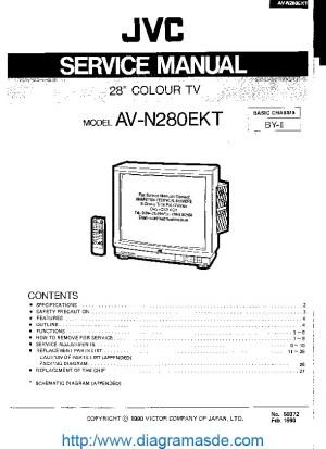 JVC BYII chassis pdf JVC   Diagramasde  Diagramas