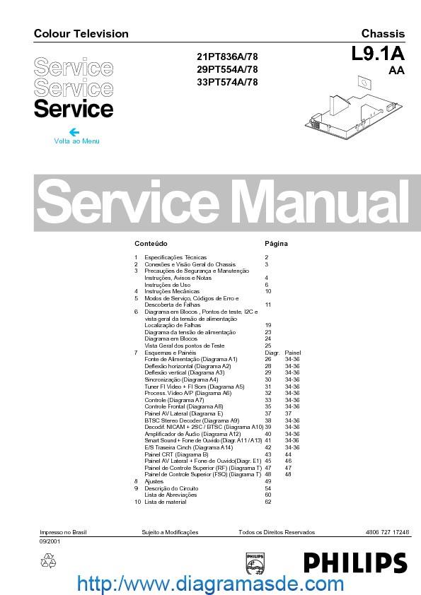 Philips 29PT554A-78 L9 1A.pdf PHILIPS 29pt554a/77
