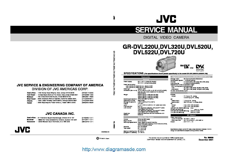 JVC Camcorder GR-DVL720U