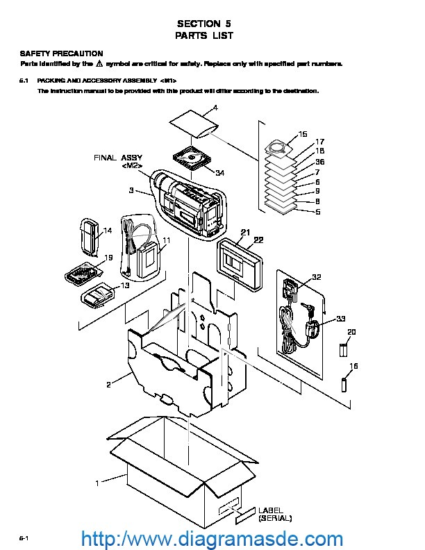 JVC GR-AXM241U-SXM745 Manual de Partes.pdf JVC
