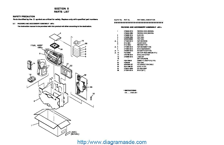 Canon Errores de impresoras doc Canon Canon Todas