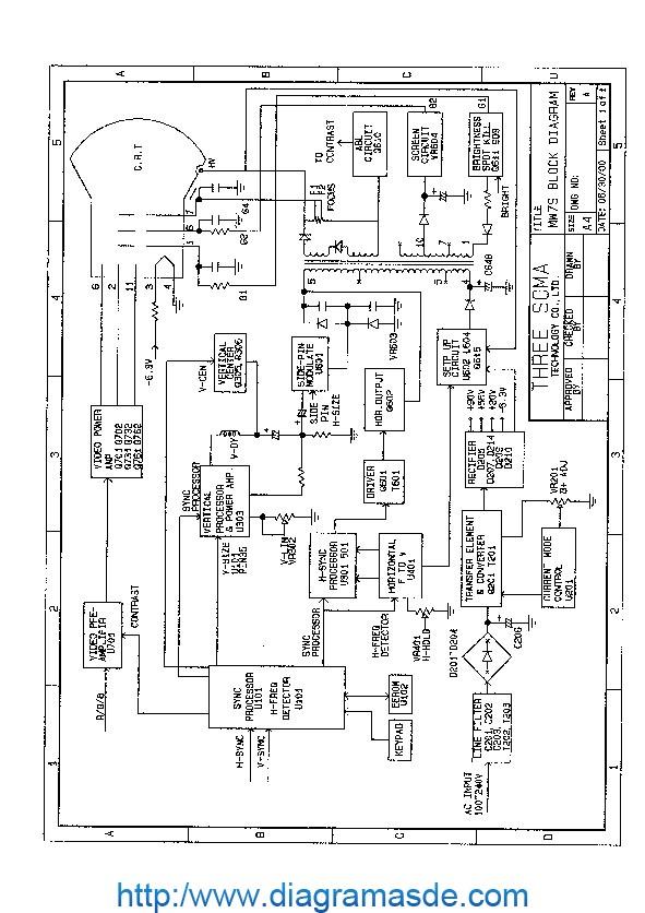 LG CS990C – HP D2482A Service Manual.rar LG