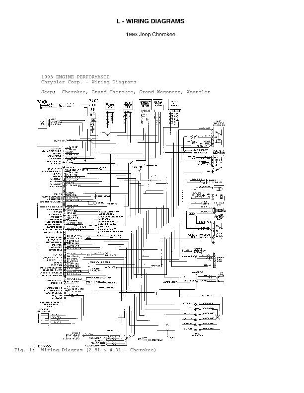 Cherokee 1993 jeep cherokee L WIRING pdf Diagramas de