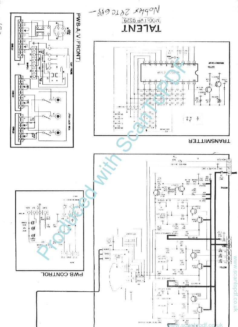 NOBLEX 29TC699 – TALENT TVP2996 – KENIA C7029 C7230W