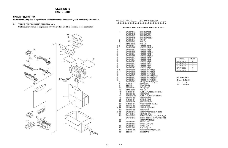 JVC GR-DVL320 Manual de Partes.pdf JVC