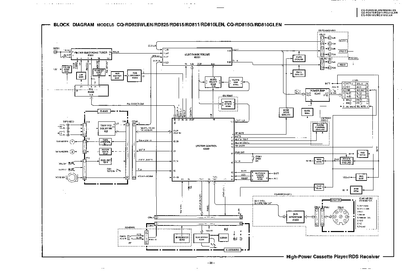 Panasonic car Ad825wlepart2.pdf Panasonic CQ-RD825WLEN, CQ