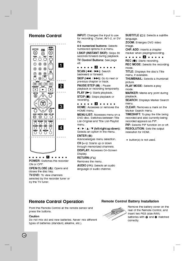 DVD Recorder LG DR1F9H Intrucciones Control Remoto.pdf LG