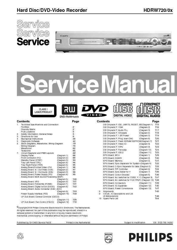 HDRW720 dvd rec.pdf PHILIPS HDRW720