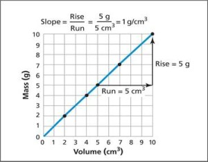 Specific Guidelines – Mathematics