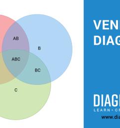 logic venn diagram example [ 1200 x 692 Pixel ]