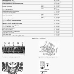 98 Ford Mustang Fuse Box Diagram 2002 Subaru Impreza Radio Wiring Bolt Torques