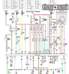 94 95 mustang eec wiring diagram pinout 1994 ford mustang gt radio wiring diagram 1994 ford [ 800 x 1035 Pixel ]