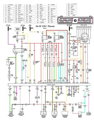 1990 Ford Mustang Fuse Diagram | Wiring Library