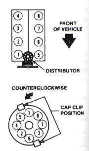 302 5.0 HO Motor Firing Order