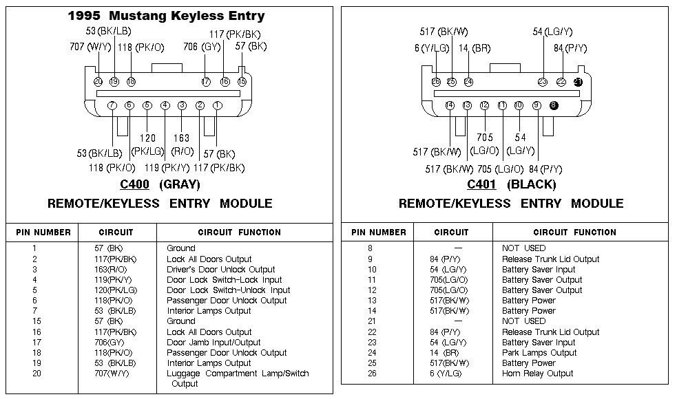 94 95 Mustang Keyless Entry Wiring Diagram