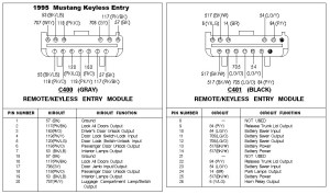 9495 Mustang Keyless Entry Wiring Diagram