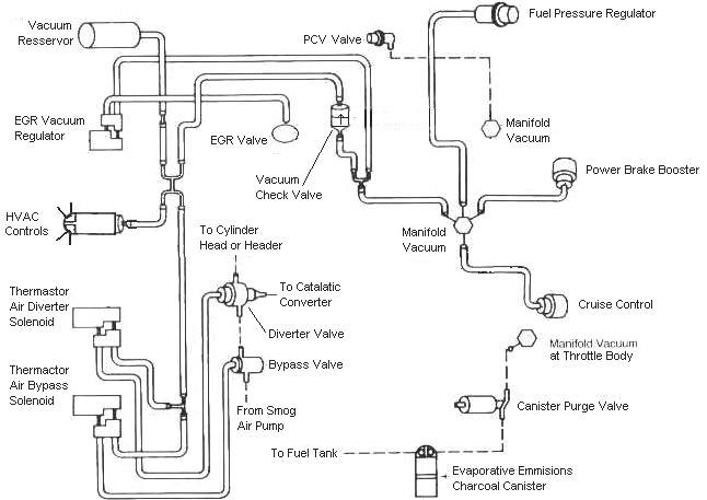 8793 Fox Body Mustang 50 Vacuum Diagram