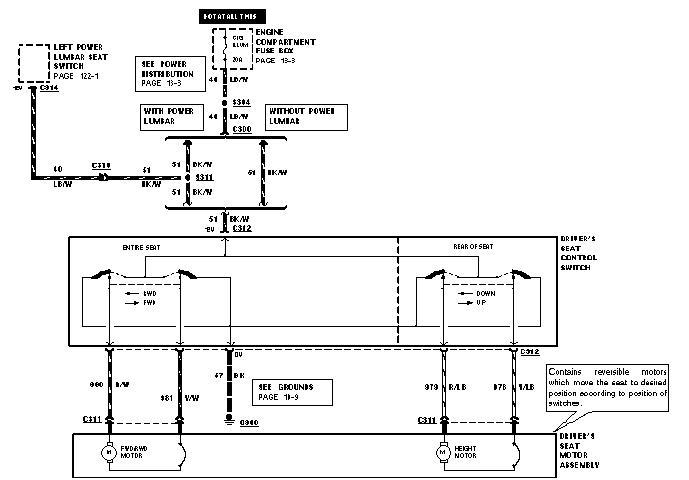 1995 Toyota Camry Fuse Box Diagram