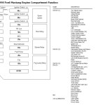 A74 95 Ford F 150 Fuse Box Wiring Resources