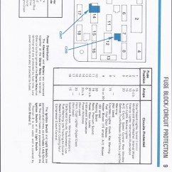 Dodge Ram Wiring Diagram 2005 Whirlpool Duet Dryer 1986 Mustang Svo Fuse Block Engine Bay