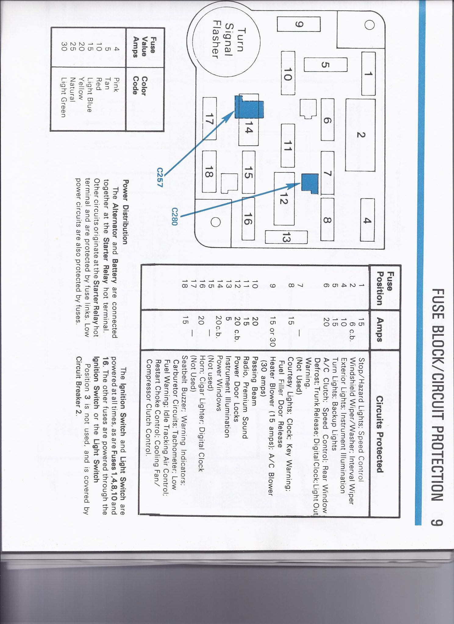 Fuse Box For 86 Mustang Wiring Diagram Schematics 2005 Location Library 1986 Svo