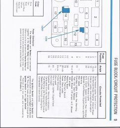 87 mustang fuse box diagram wiring diagram list 1986 mustang svo fuse block diagram engine bay mustang fuse wiring [ 1489 x 2048 Pixel ]