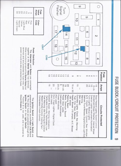 small resolution of 87 mustang fuse box diagram wiring diagram list 1986 mustang svo fuse block diagram engine bay mustang fuse wiring