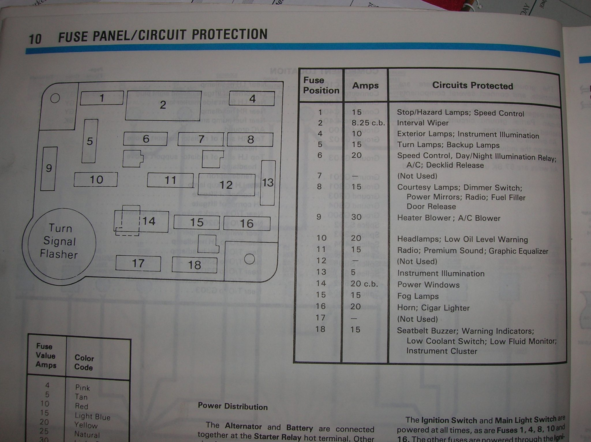1979 1993 Ford Mustang 2000 Mustang Fuse Panel 79 Mustang Fuse Panel Diagram