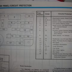 Fuse Box Panel Wiring Diagram Big Tex Gooseneck 99 Mustang Autos Post