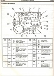 1990 2.3L Mustang Engine Bay Fuse Diagram