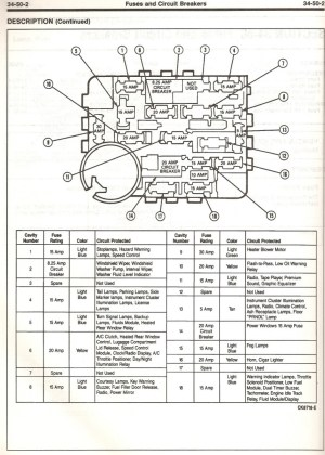 1990 23L Mustang Engine Bay Fuse Diagram