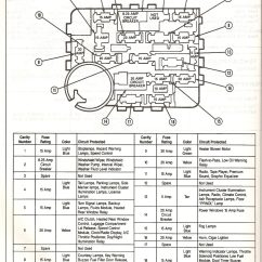 Ford Ranger Fuse Panel Diagram 350 Oil Flow 1990 Box