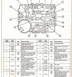 1990 ford fuse box diagram wiring diagram paper 1988 ford tempo fuse diagram [ 1460 x 2048 Pixel ]