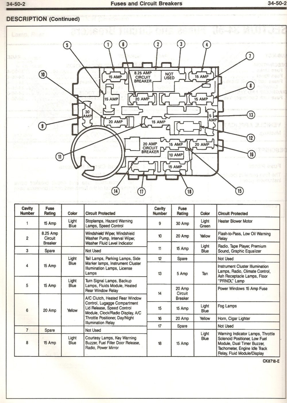 medium resolution of 1990 ford fuse box diagram wiring diagram paper 1988 ford tempo fuse diagram