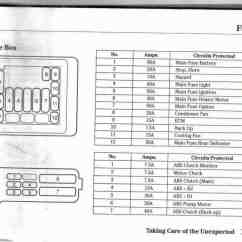 1995 Honda Civic Wiring Diagram 3 Phase Power Fuse Box For 92 Online 05 Detailed 95