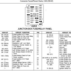 1990 Ford F150 Wiper Motor Wiring Diagram Vizio Tv Input Fuse Box 98 Truck 97 Under Hood Best Library