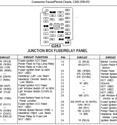 1998 ford f 150 fuse diagram dash wiring diagrams schema steering column fuse box 98 ford [ 1600 x 1176 Pixel ]