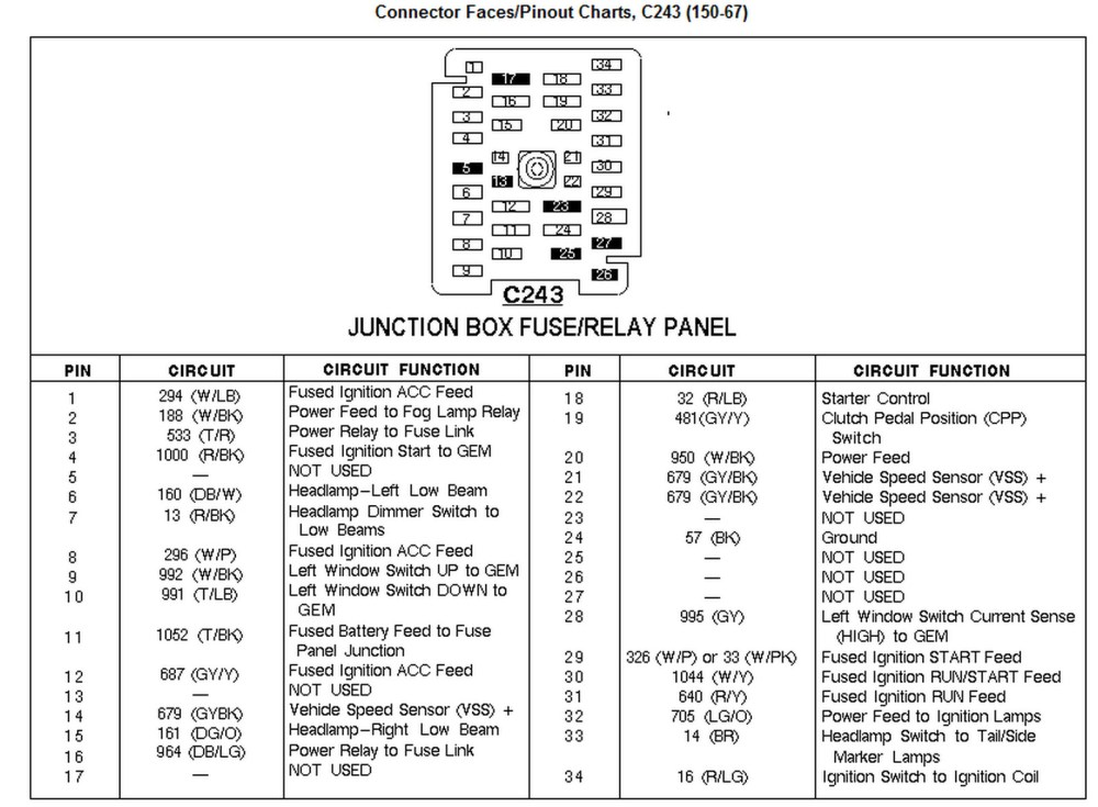 medium resolution of 1998 ford fuse box schematic wiring diagramsfuse box diagram for 1998 f 150 pickup wiring library