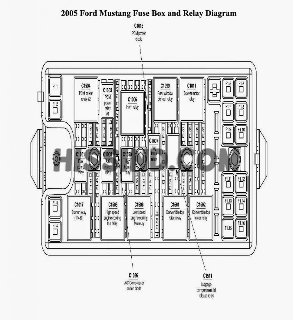 medium resolution of 2005 ford mustang fuse box and relay diagram fuse and relay diagram 2005 rav4 fuse and