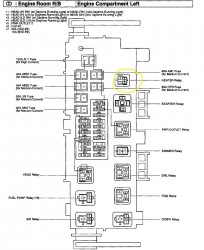 2008 Toyota Camry Engine Compartment Fuse Relay Diagram