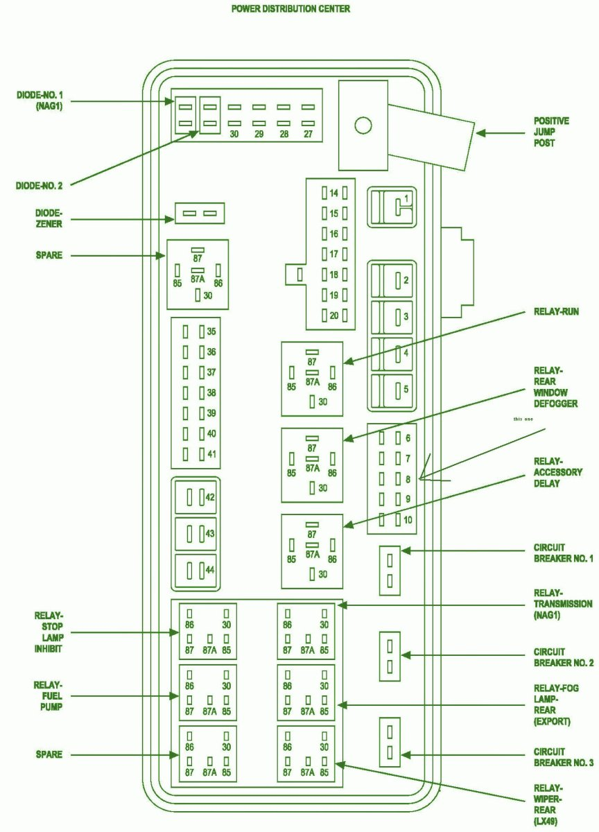 2009 Dodge Magnum Under Hood Fuse Box    Diagram