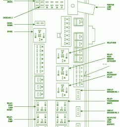 2008 dodge magnum fuse diagram wiring diagram structure 2008 dodge magnum 2 7l fuse box diagram 08 dodge magnum fuse box diagram [ 1438 x 1998 Pixel ]