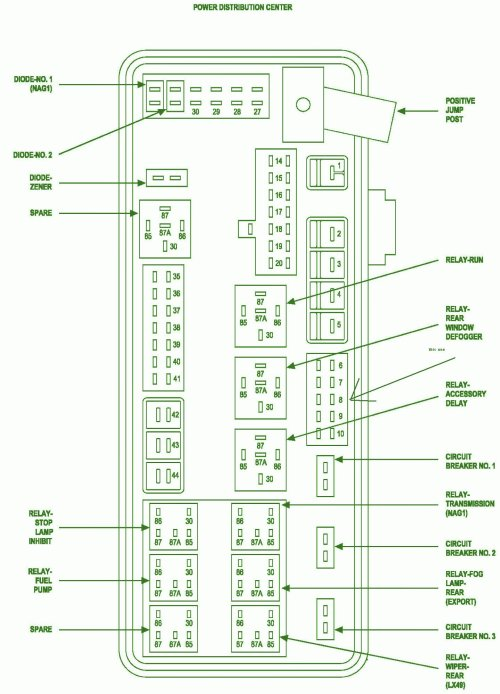small resolution of 2008 dodge magnum fuse diagram wiring diagram structure 2008 dodge magnum 2 7l fuse box diagram 08 dodge magnum fuse box diagram