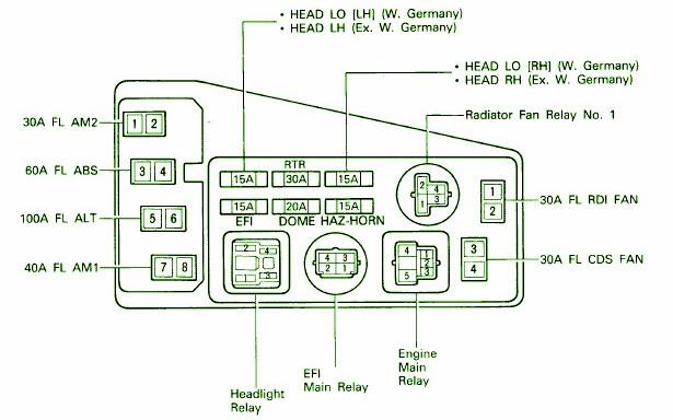 2010 Tacoma Fuse Box Diagram