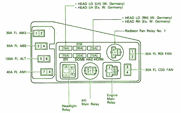 2010 Tacoma Fuse Box Diagram