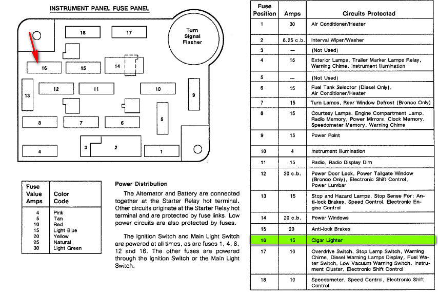 A on 1995 Ford F 150 Radio Wiring Diagram