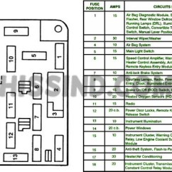 1965 Mustang Gt Wiring Diagram 3 Way For Light Switches 1994, 1995 Ford Fuse Relay Panel