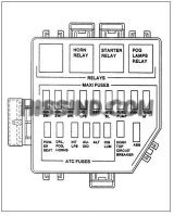 1997 Ford Mustang Fuse Box Relay Diagram Under Hood
