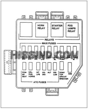 1997 Ford Mustang Fuse Box Relay Diagram Under Hood